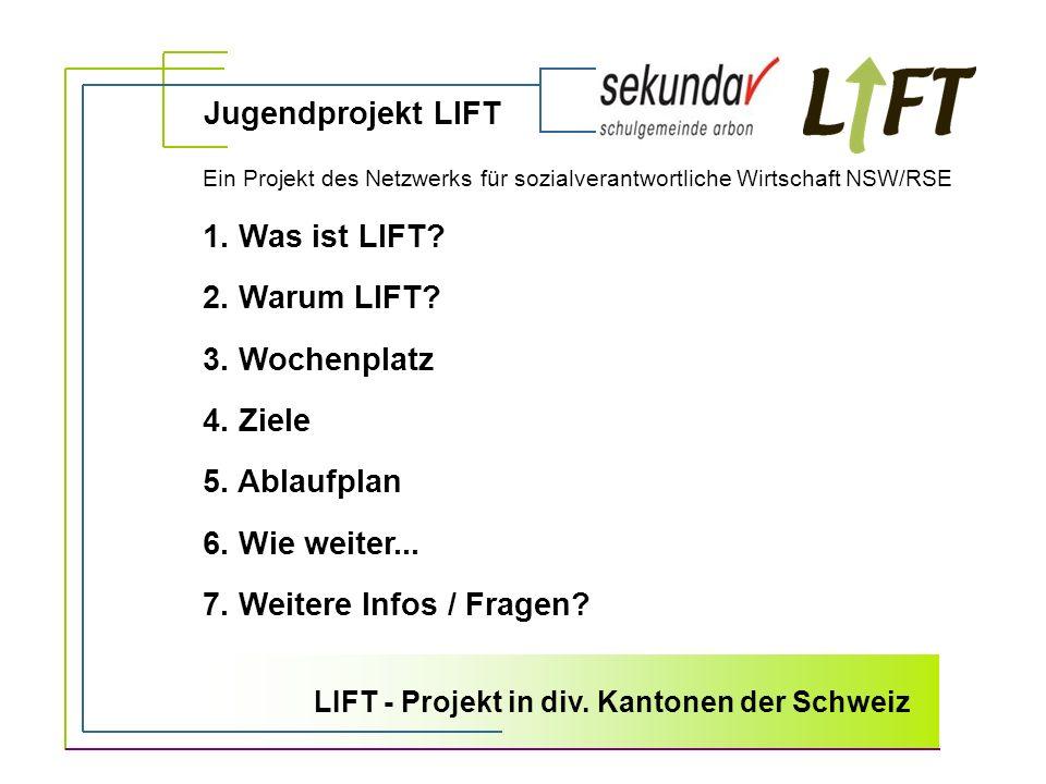 Jugendprojekt LIFT 1. Was ist LIFT 2. Warum LIFT 3. Wochenplatz