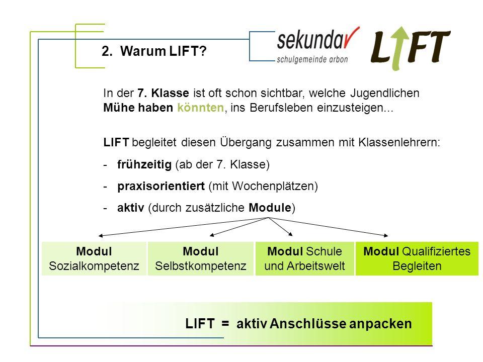 LIFT = aktiv Anschlüsse anpacken