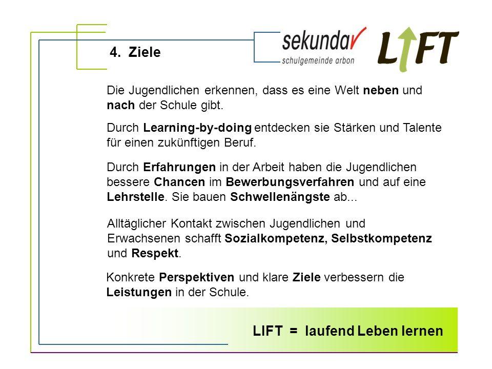 LIFT = laufend Leben lernen