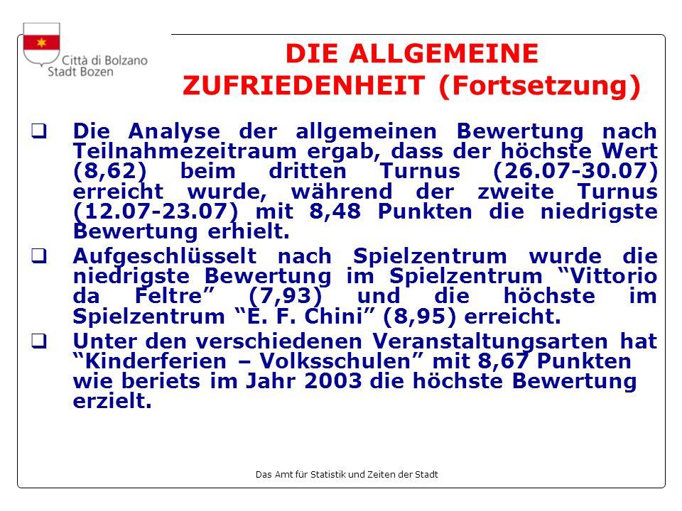 DIE ALLGEMEINE ZUFRIEDENHEIT (Fortsetzung)