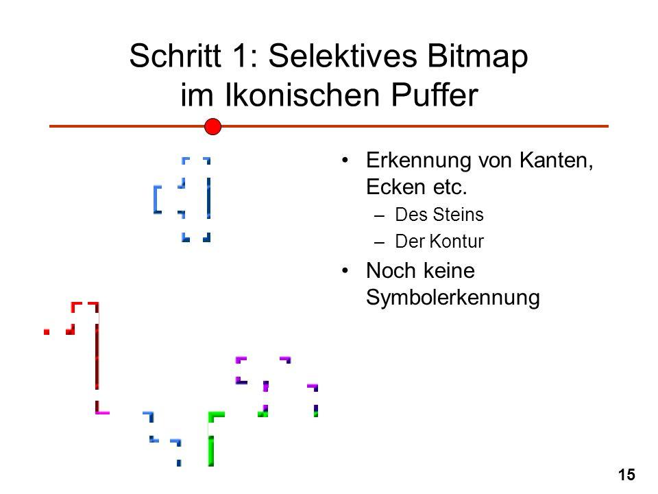 Schritt 1: Selektives Bitmap im Ikonischen Puffer