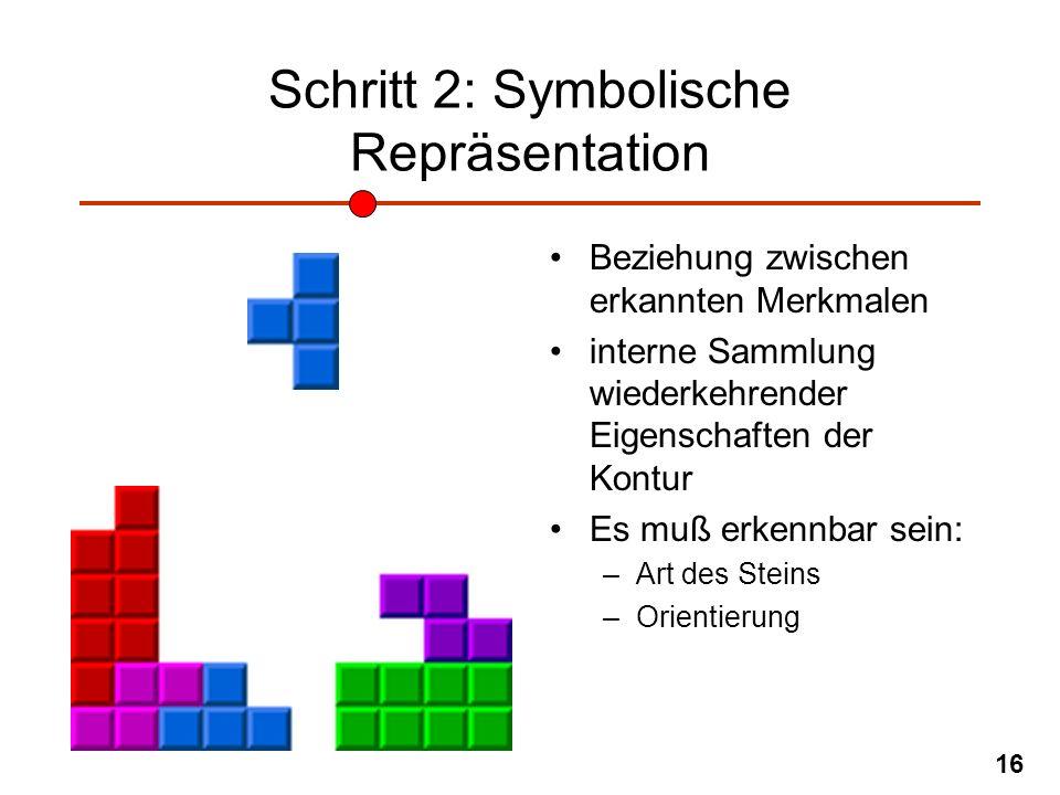 Schritt 2: Symbolische Repräsentation