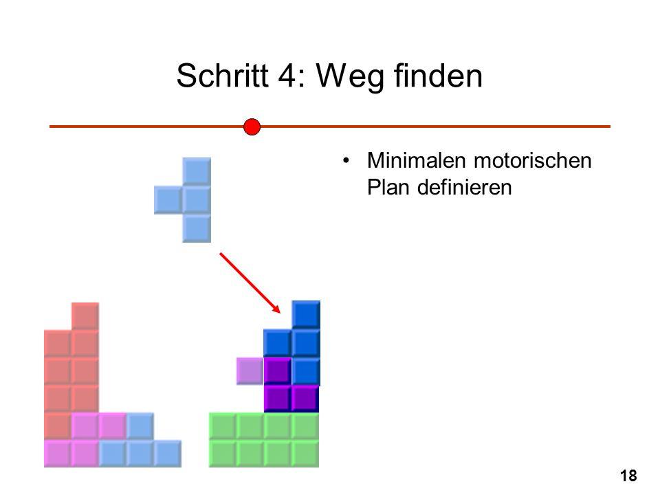 Schritt 4: Weg finden Minimalen motorischen Plan definieren