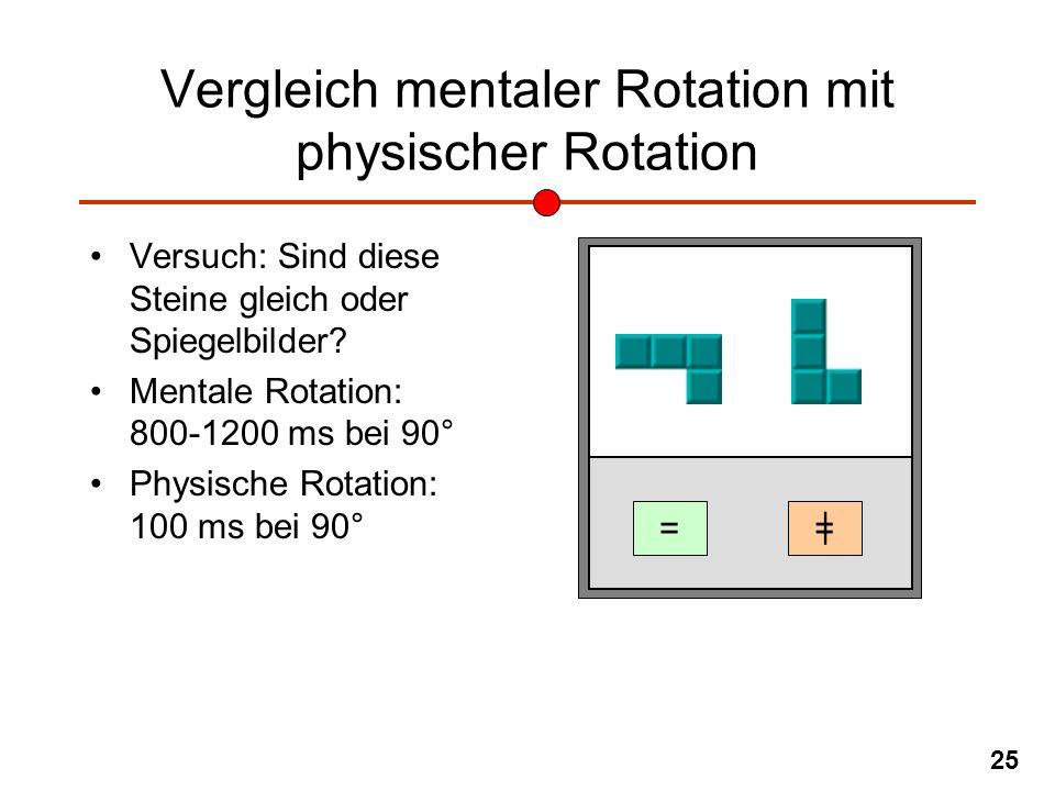 Vergleich mentaler Rotation mit physischer Rotation