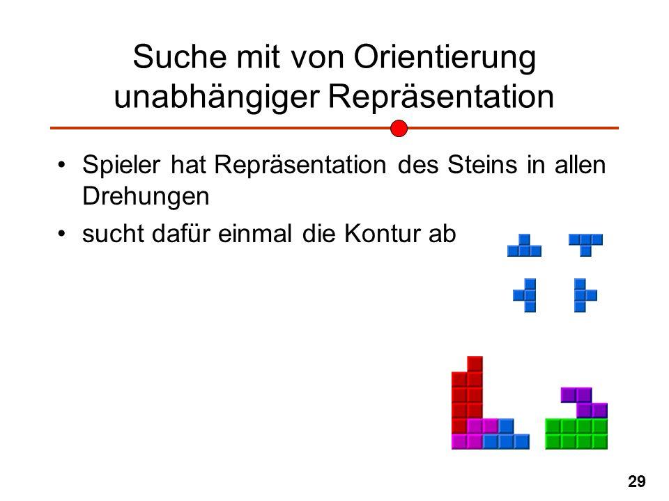 Suche mit von Orientierung unabhängiger Repräsentation