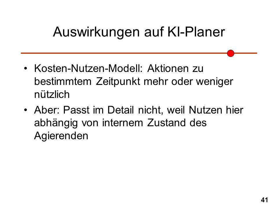 Auswirkungen auf KI-Planer