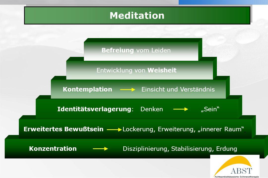 Meditation Meditation Befreiung vom Leiden Entwicklung von Weisheit