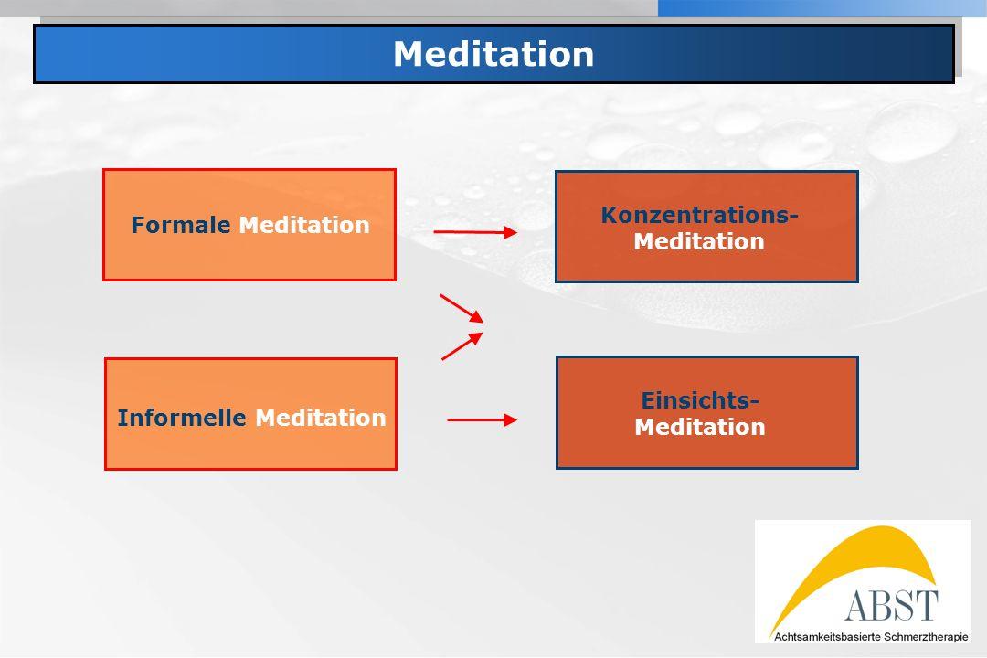 Einsichts-Meditation