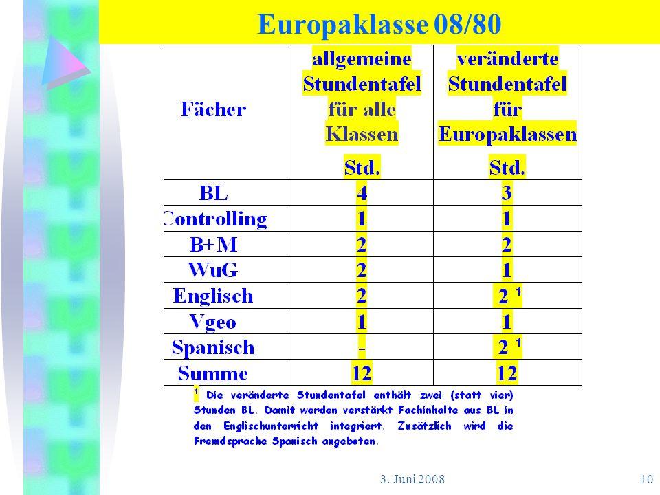 Europaklasse 08/80 3. Juni 2008