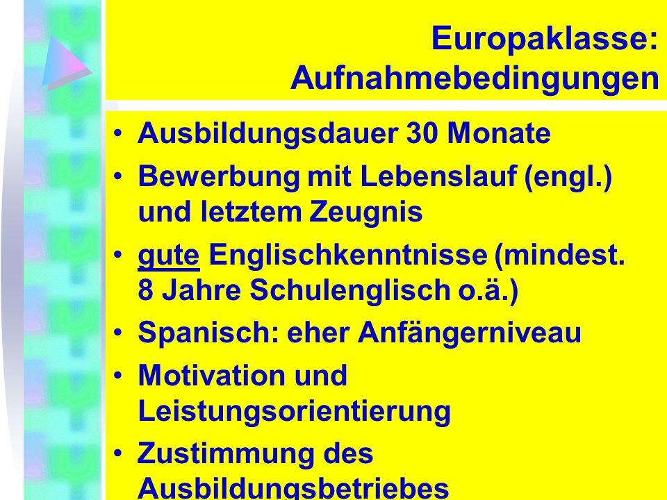 Europaklasse: Aufnahmebedingungen