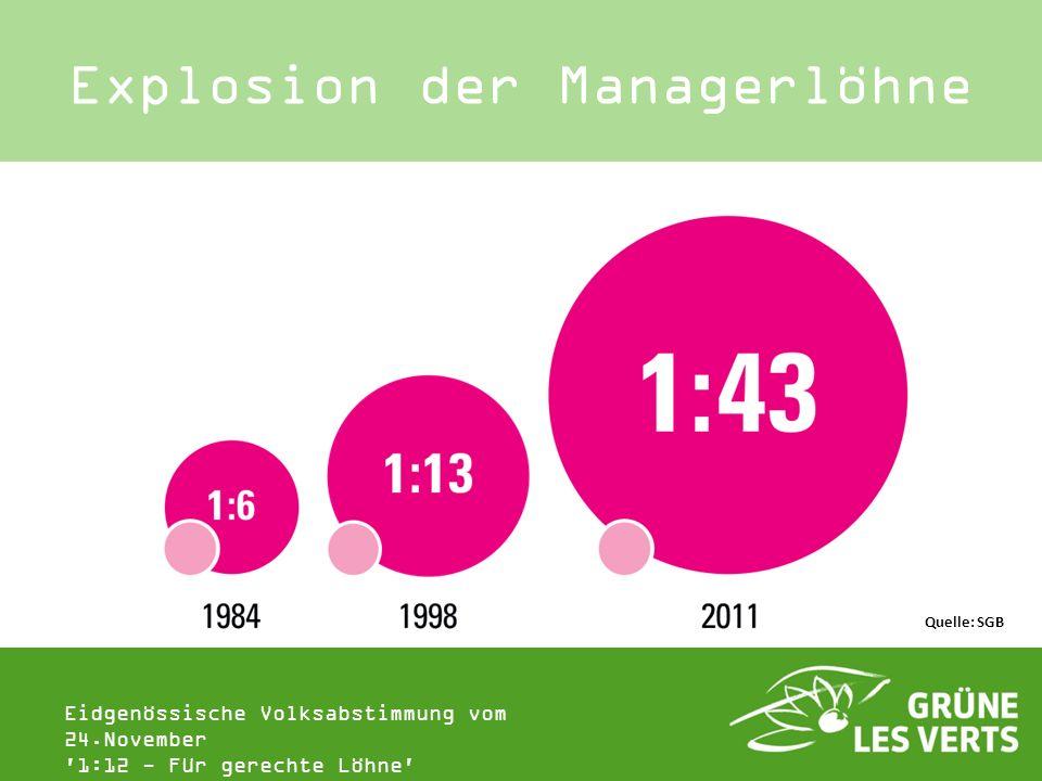 Explosion der Managerlöhne