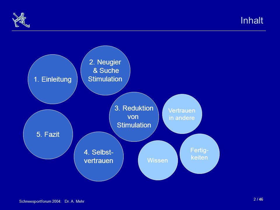 Inhalt 2. Neugier & Suche Stimulation 1. Einleitung 3. Reduktion von