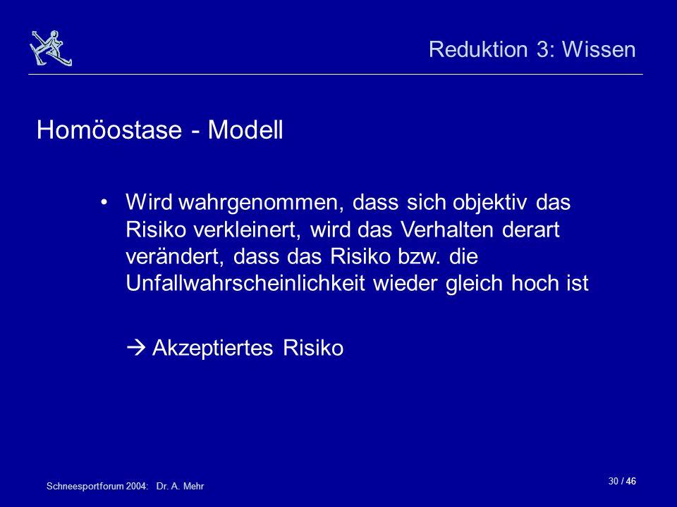 Homöostase - Modell Reduktion 3: Wissen