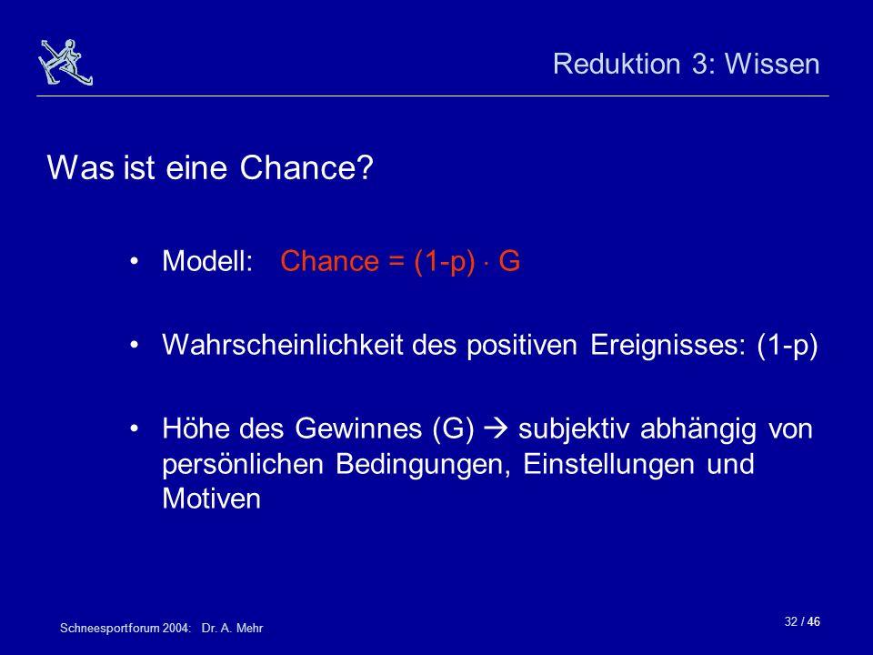 Was ist eine Chance Reduktion 3: Wissen Modell: Chance = (1-p)  G