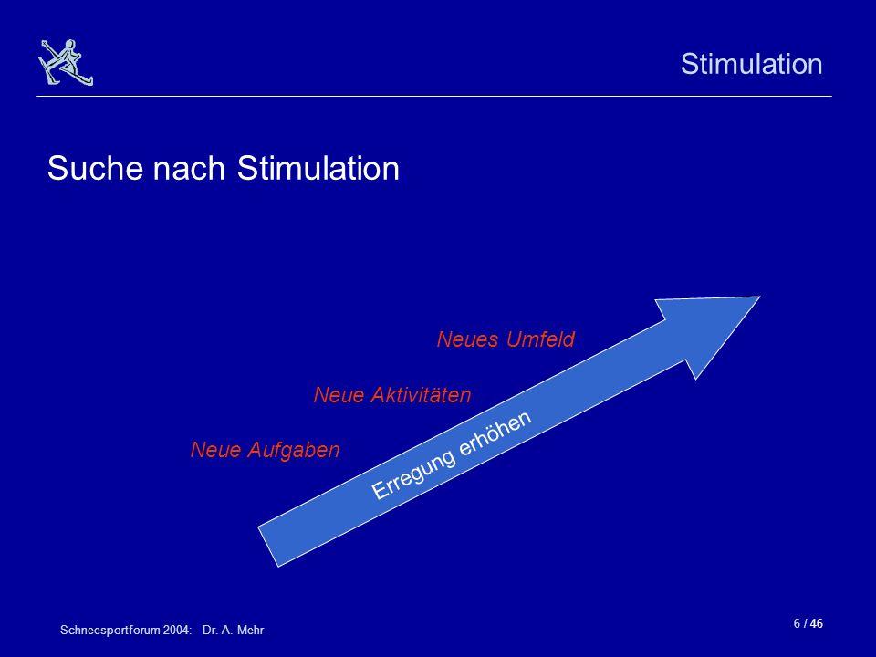 Suche nach Stimulation