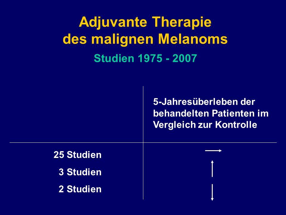 Adjuvante Therapie des malignen Melanoms
