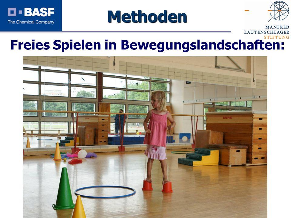 Methoden Freies Spielen in Bewegungslandschaften: