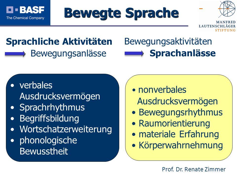 Bewegte Sprache Sprachliche Aktivitäten Bewegungsaktivitäten