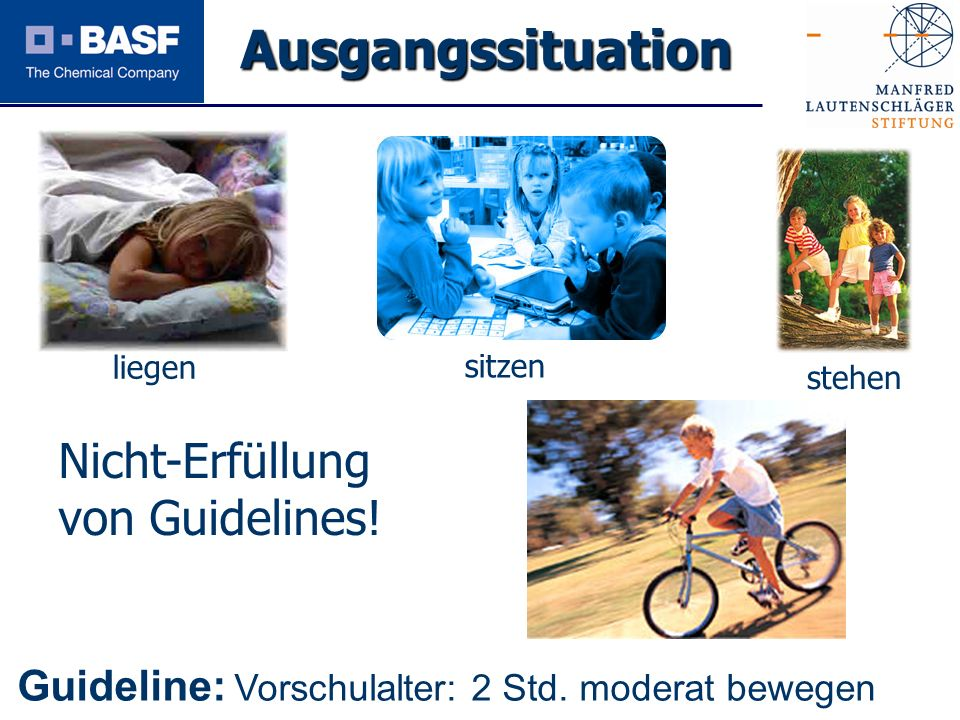 Ausgangssituation Nicht-Erfüllung von Guidelines!