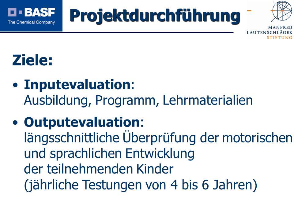 Projektdurchführung Ziele: