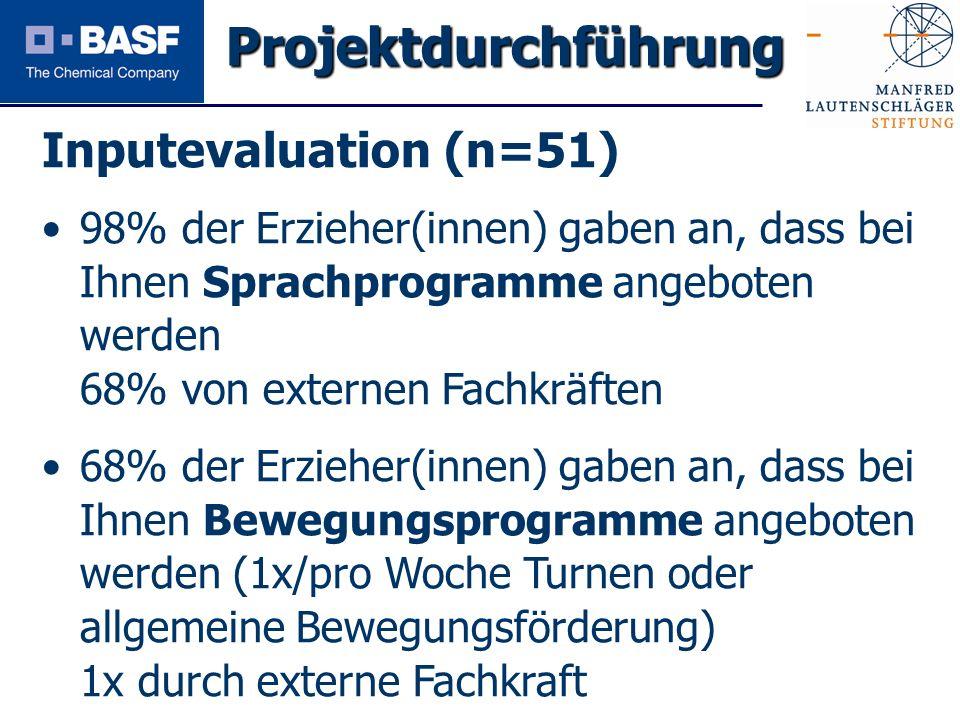 Projektdurchführung Inputevaluation (n=51)