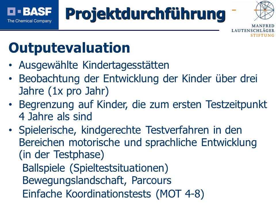 Projektdurchführung Outputevaluation Ausgewählte Kindertagesstätten