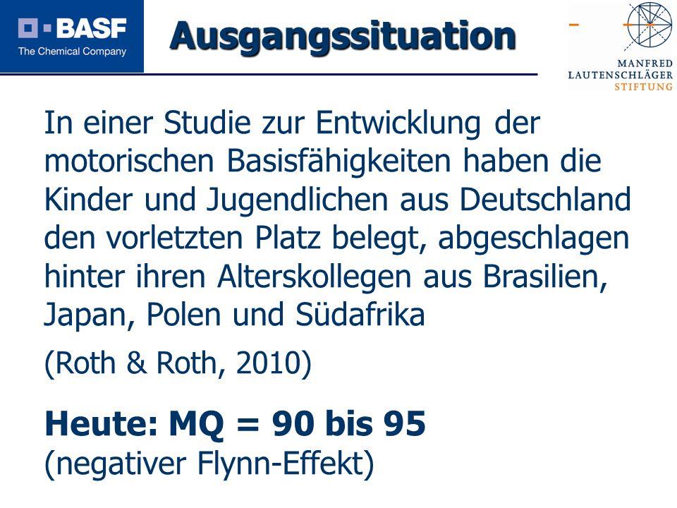 Ausgangssituation Heute: MQ = 90 bis 95 (negativer Flynn-Effekt)