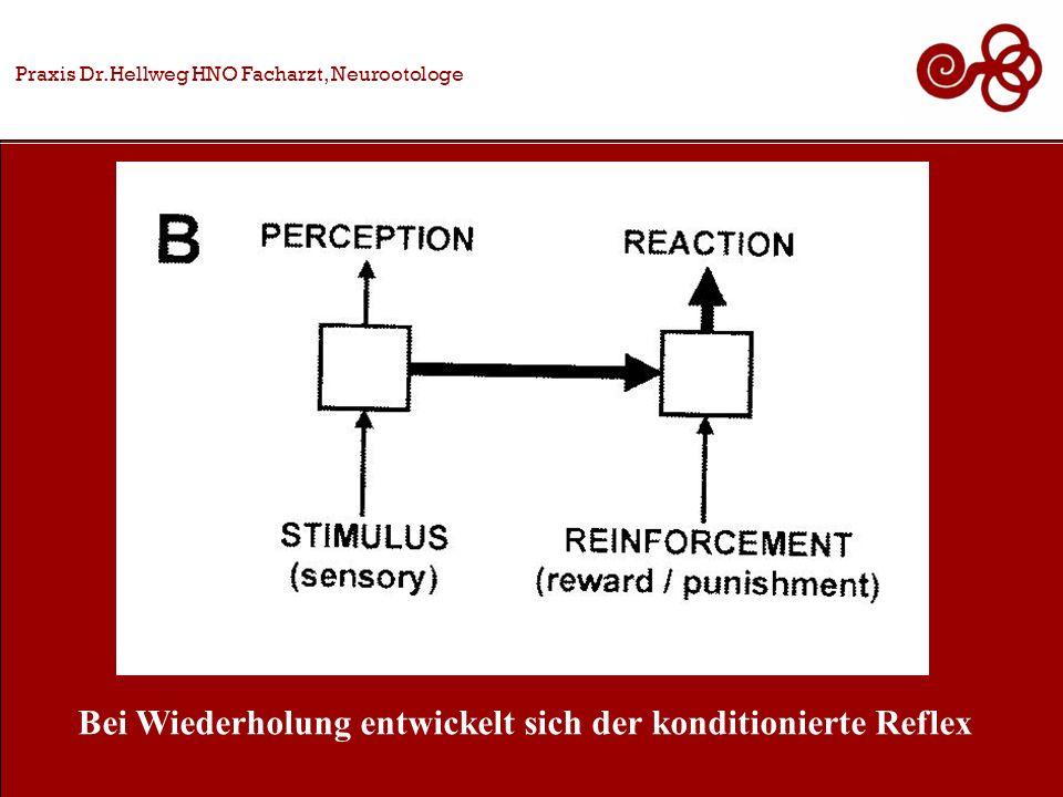 Bei Wiederholung entwickelt sich der konditionierte Reflex
