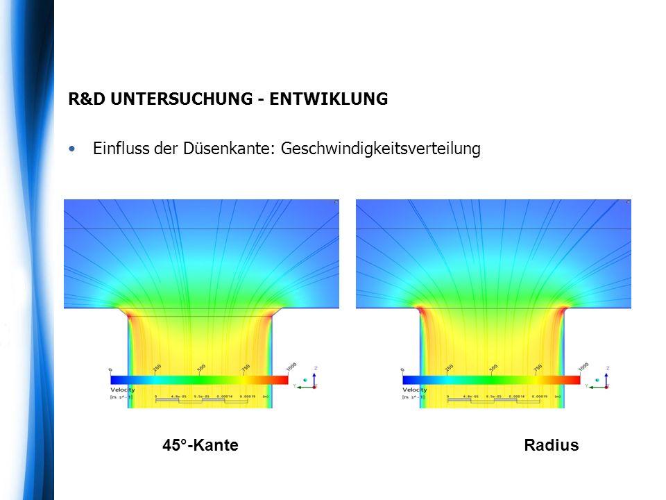 R&D UNTERSUCHUNG - ENTWIKLUNG