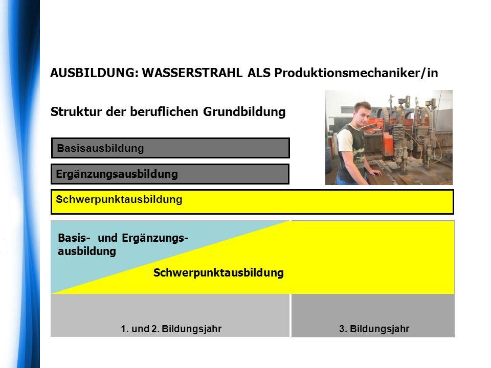 AUSBILDUNG: WASSERSTRAHL ALS Produktionsmechaniker/in