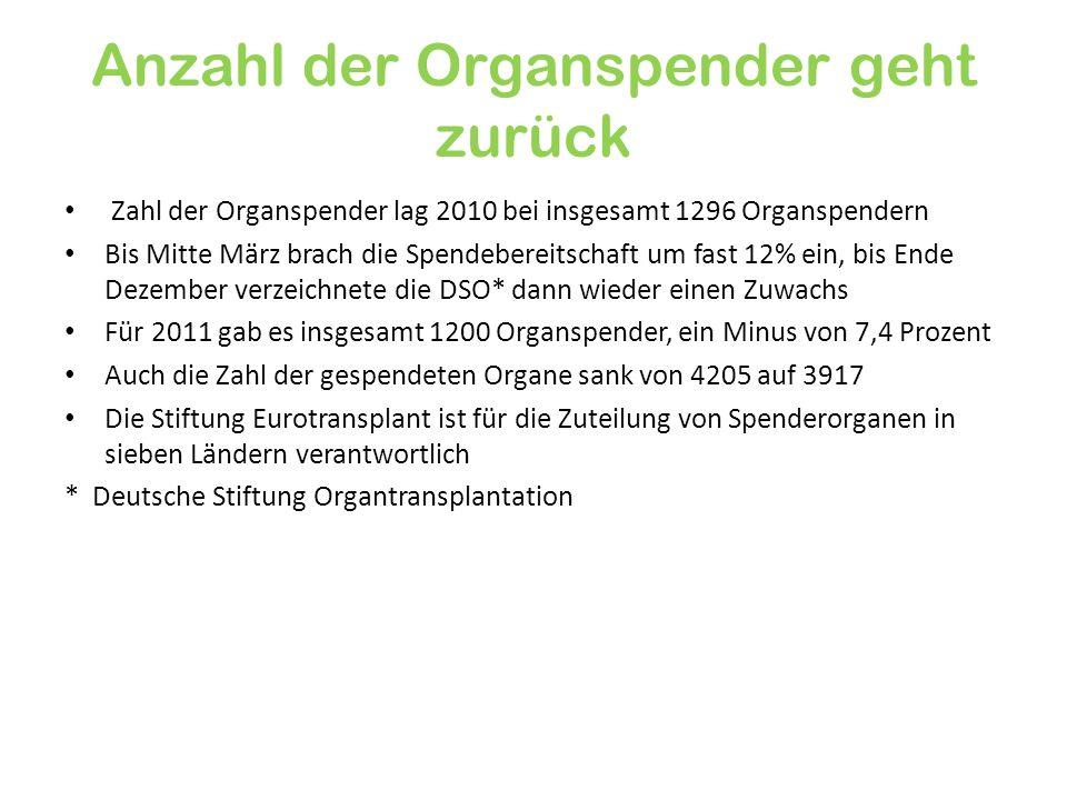 Anzahl der Organspender geht zurück