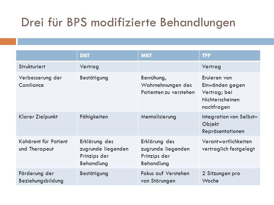 Drei für BPS modifizierte Behandlungen