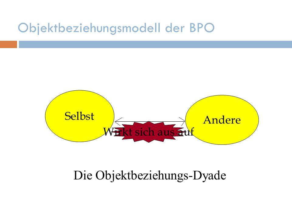 Objektbeziehungsmodell der BPO