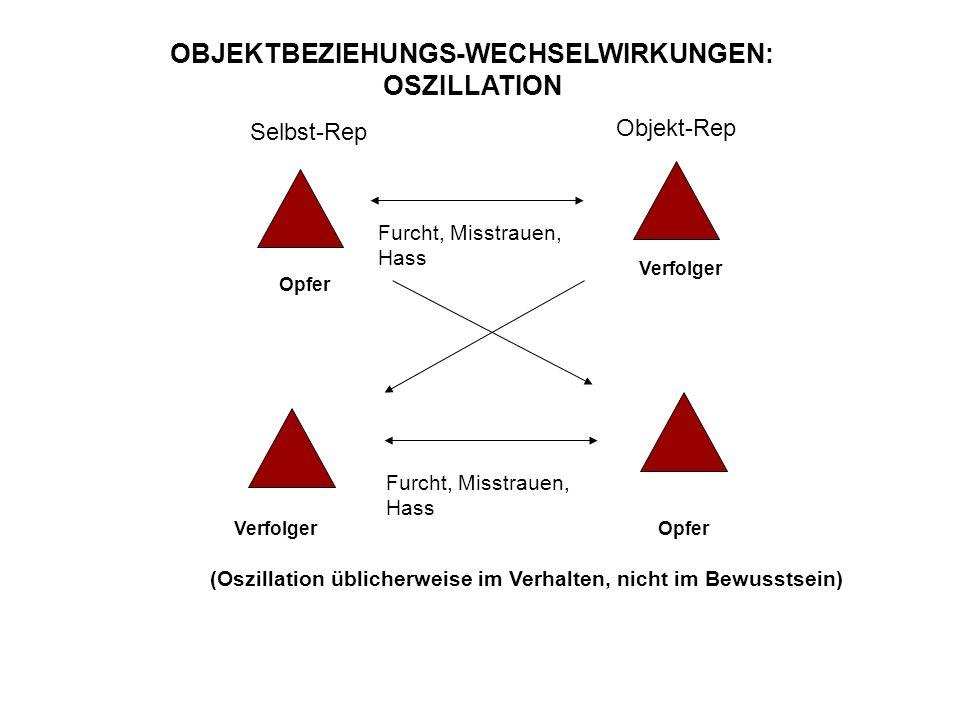 OBJEKTBEZIEHUNGS-WECHSELWIRKUNGEN: OSZILLATION