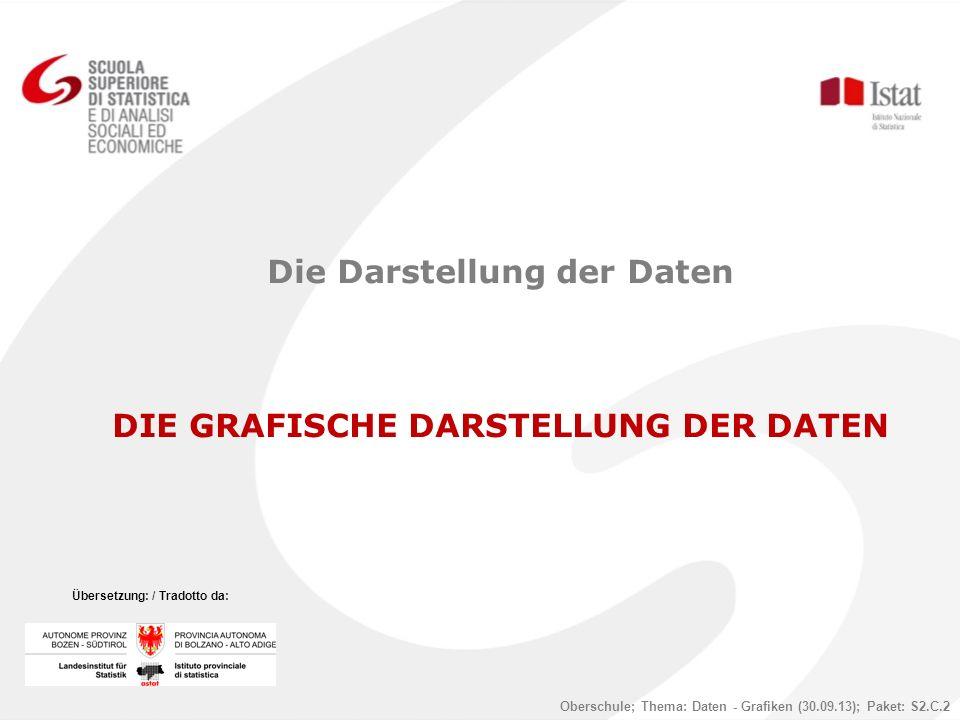 Die Darstellung der Daten DIE GRAFISCHE DARSTELLUNG DER DATEN