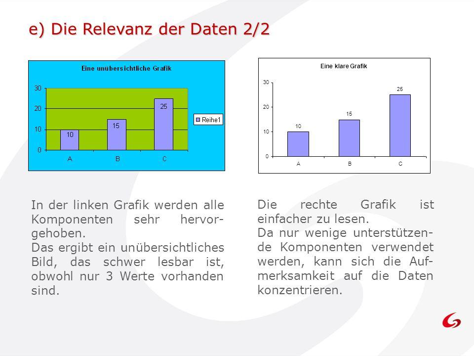 e) Die Relevanz der Daten 2/2
