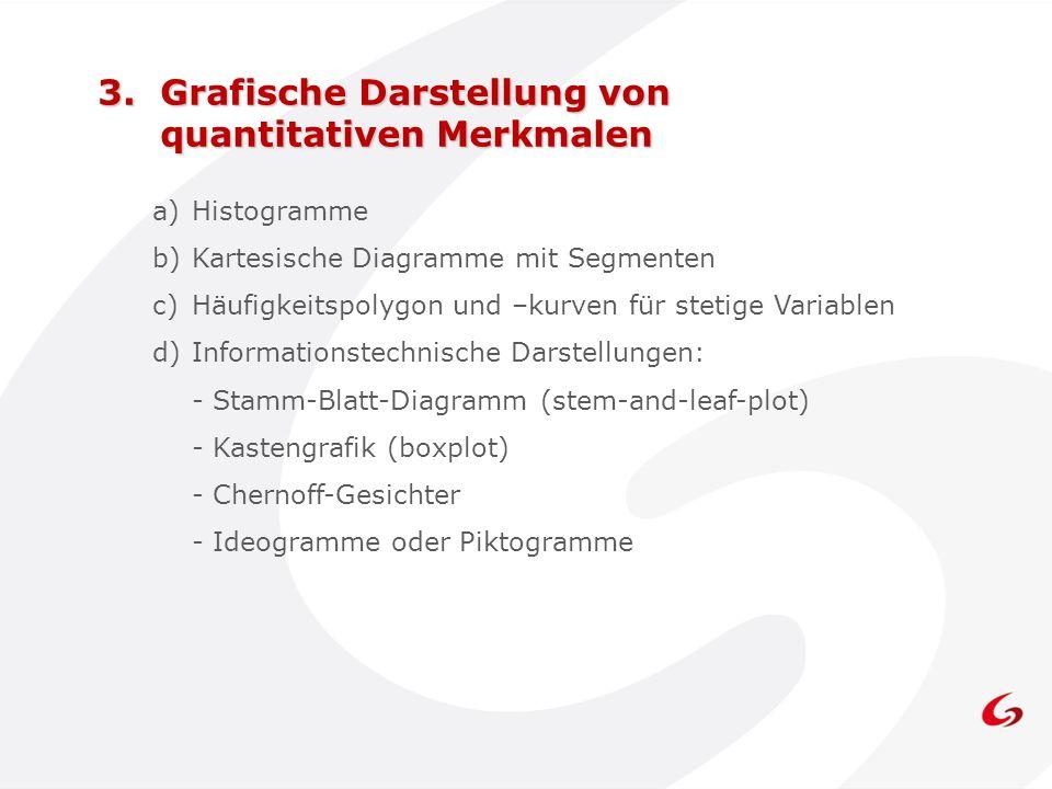 3. Grafische Darstellung von quantitativen Merkmalen