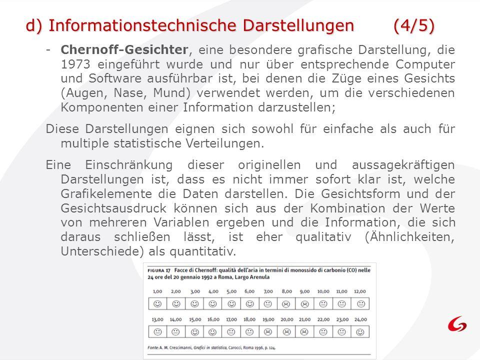 d) Informationstechnische Darstellungen (4/5)