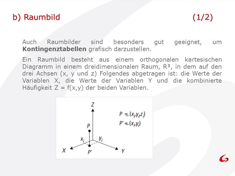 b) Raumbild (1/2) Auch Raumbilder sind besonders gut geeignet, um Kontingenztabellen grafisch darzustellen.
