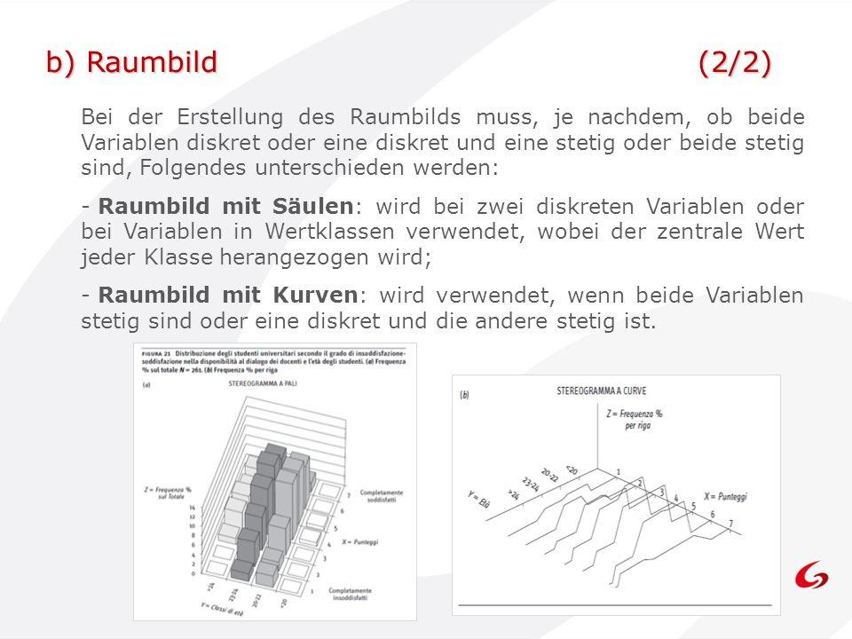 b) Raumbild (2/2)