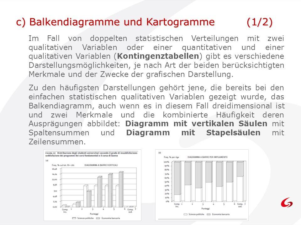 c) Balkendiagramme und Kartogramme (1/2)
