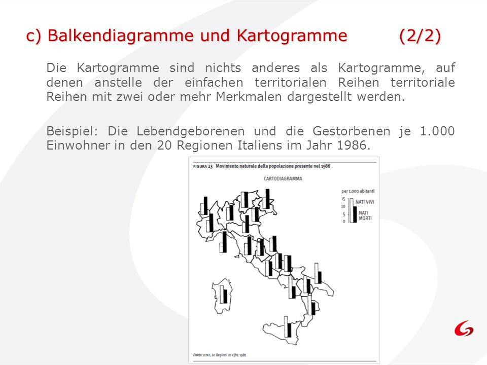 c) Balkendiagramme und Kartogramme (2/2)