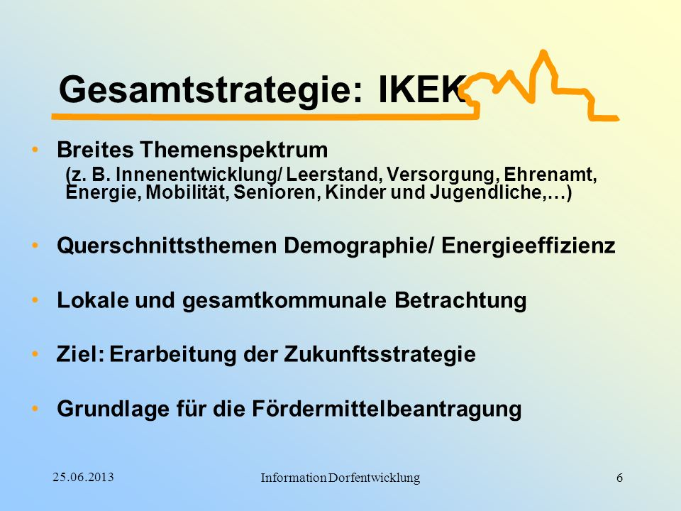 Gesamtstrategie: IKEK