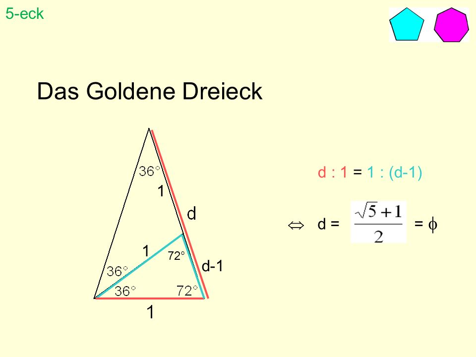 5-eck Das Goldene Dreieck d : 1 = 1 : (d-1) 1  d = = f 1 72° d-1