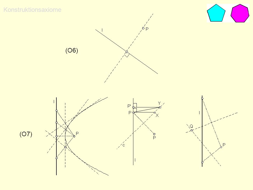 Konstruktionsaxiome (O6) (O7)