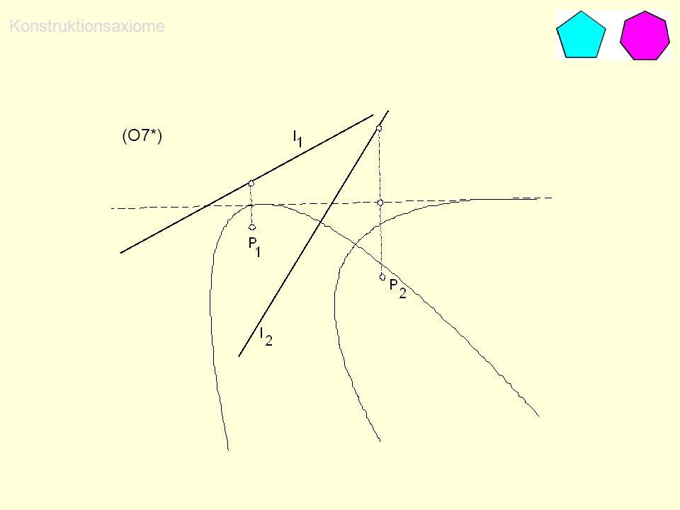 Konstruktionsaxiome (O7*)