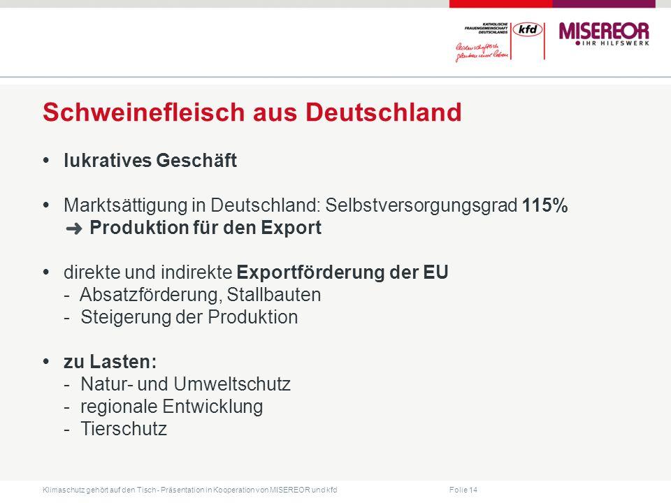 Schweinefleisch aus Deutschland