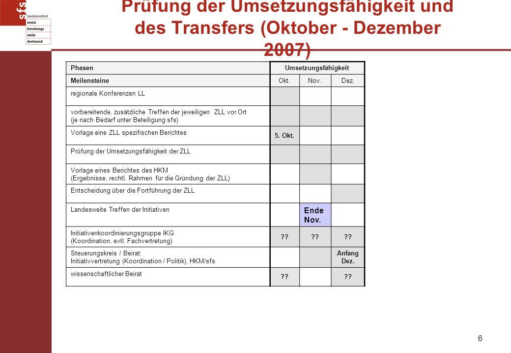 Prüfung der Umsetzungsfähigkeit und des Transfers (Oktober - Dezember 2007)