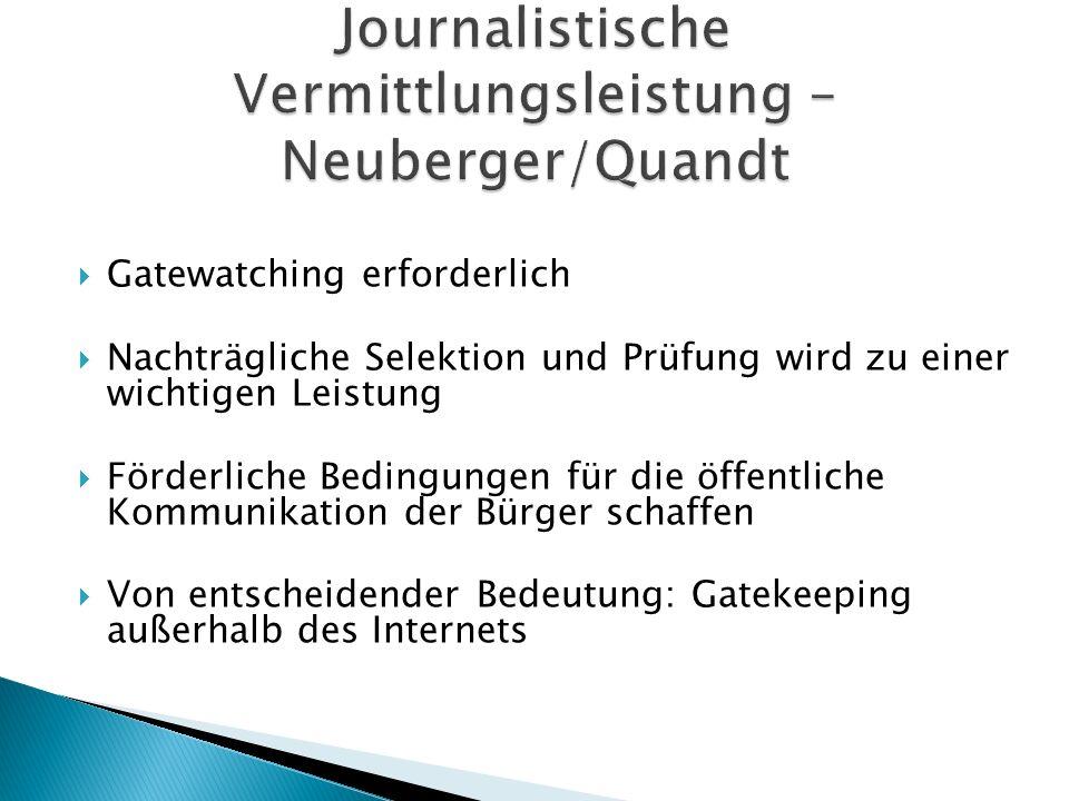 Journalistische Vermittlungsleistung – Neuberger/Quandt