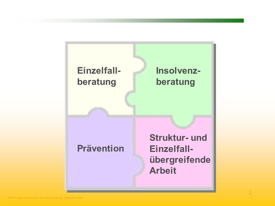 Einzelfall- beratung Insolvenz- beratung Struktur- und Einzelfall- übergreifende Arbeit Prävention